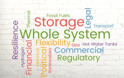 Energy Storage wordle for web